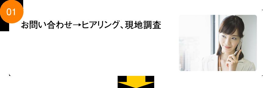 01 お問い合わせ→ヒアリング、現地調査
